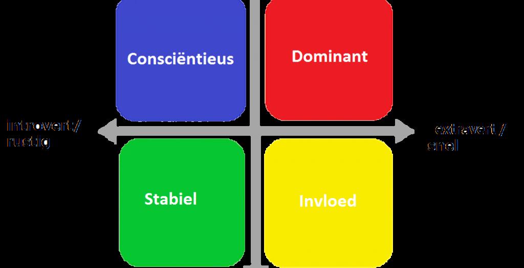 disc-kleuren-doorzichtig